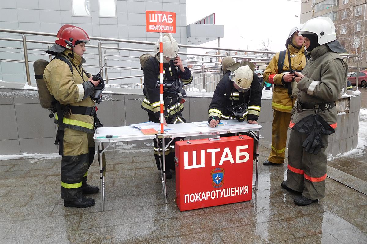 Разработка карточки , плана пожаротушения (ПТП и КТП)